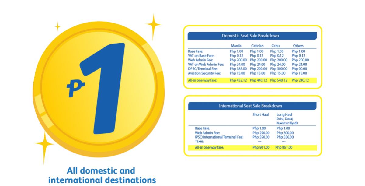 one-way-manila  Ofertă-Cebu-Pacific-rute-de-la-1-php-3  Ofertă-Cebu-Pacific-rute-de-la-1-php-2  Ofertă-Cebu-Pacific-rute-de-la-1-php  ofertă-cebu-pacific